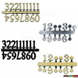 Números para Mostradores